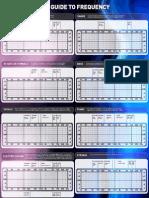 Table of audio frequence, dazniu lentele