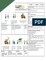 Mantenimiento Preventivo Cargador Frontal 856