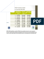 Canyon County HUD Income Limits
