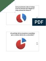 Graficas de Encuestas 2