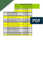 Competencias Guateque (2)
