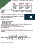 CUALES SON LAS PRINCIPALES CARACTERISTCAS DE TRASPORTE OLEODUCRO GASODUCTO FERROCARRIL AGUA.docx