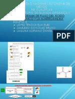 Diagramas de Flujo Ácido Picrico y M-nitroanilina
