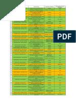 Revisión Anteproyecto de Título.pdf