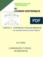Climografia y Zonas de Bienestar
