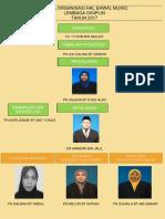 Carta Organisasi Unit Disiplin 2017