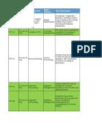 RTP Process Controls1.xlsx