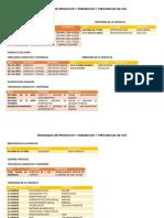 Programas de Promocion y Prevencion y Frecuencias de Uso (1) (1)