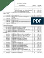 Daftar Induk Dokumen Gabungan 2