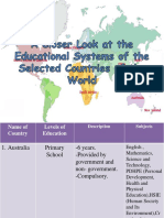 acloserlookattheeducationalsystemsof-140825035326-phpapp01 (2).pdf