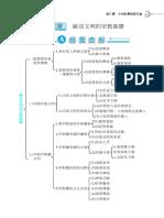 歷史(三)_學習手冊_3-3_老師