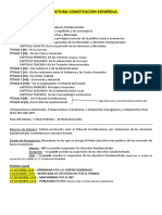 ESTRUCTURA CONSTITUCIÓN ESPAÑOLA