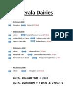 Kerala Dairies