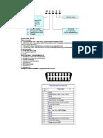 OBD2_коды.doc