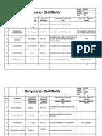 Competency Skill Matrix