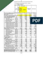Contul de execuție a bugetului instituțiilor publice - Cheltuieli la data de 31 martie 2018