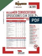 Lapicerillo Resumen Opos 2018 Def