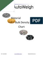 452 Material Bulk Density Chart.rev a 2014 08 Docx