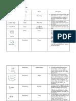 Microsoft Office Word 2013 Insert Tab Parts