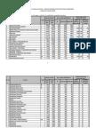 Lista Cu Salariile Si Sporurile Pentru Functionarii Camerei Deputatilor
