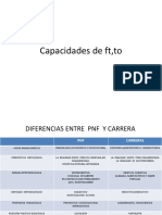 Capacidades de Ft,To