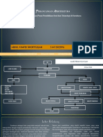 Perancangan akademik Seni dan teknologi di surabaya-1.pptx