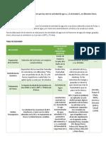 Resumen Paper Isotermas de Frutas