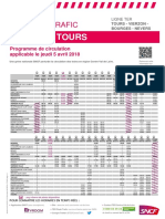 Tours-Vierzon-Bourges-Nevers 5 avril