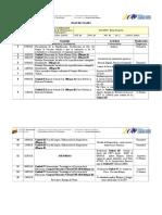 Plan de Clases Sec. Co1112