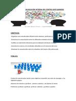 Proyecto de Comunicación Interna Del Centro José Garnero