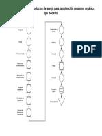 asme evaluacion de los subproductos de arveja- bocashi.pdf