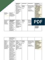 Cartas Descriptivas Med. Genomica