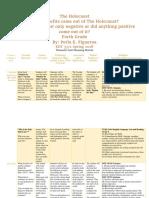 thermatic unit planning matrix