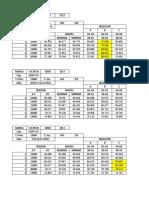 Hoja de Cálculo Para Pruebas TTR