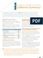 Census 2016 Handout State-Summary California