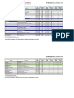 Esitronic v 2 2018-Price-list