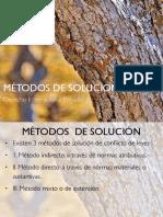 Métodos de Solución.