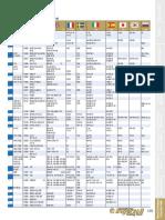 EQUIVALENCIA MATERIALES ASTM.pdf
