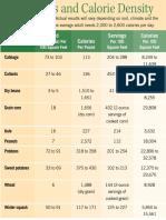 Crop Yields Calorie Density PDF