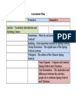 Assessment Plan - Lu Lu