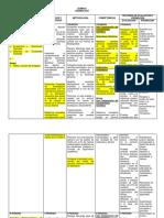 2018 Plan de Estudios Décimo
