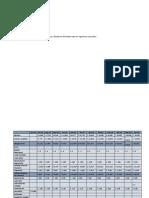 Tarea 2 Planificación Financiera