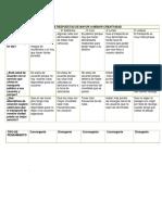 Analisis de Las 5 Encuentas-faseiii
