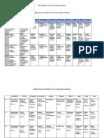 core curriculum calendar example k-12