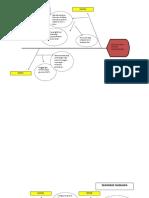 Tugas Kelompok Puskesmas, Dr. Leni Marlina, Junef Adhani. b, Kabupaten Tebo 2018 Diagram Ishikawa