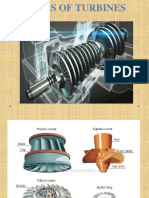 Types of Turbine Thier Application