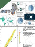 Irradiación y Medioambiente