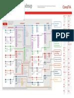 Trainings in IT.pdf