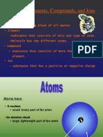 Atoms Elements Compounds