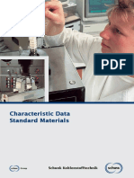 Characteristic Data Standard Materials